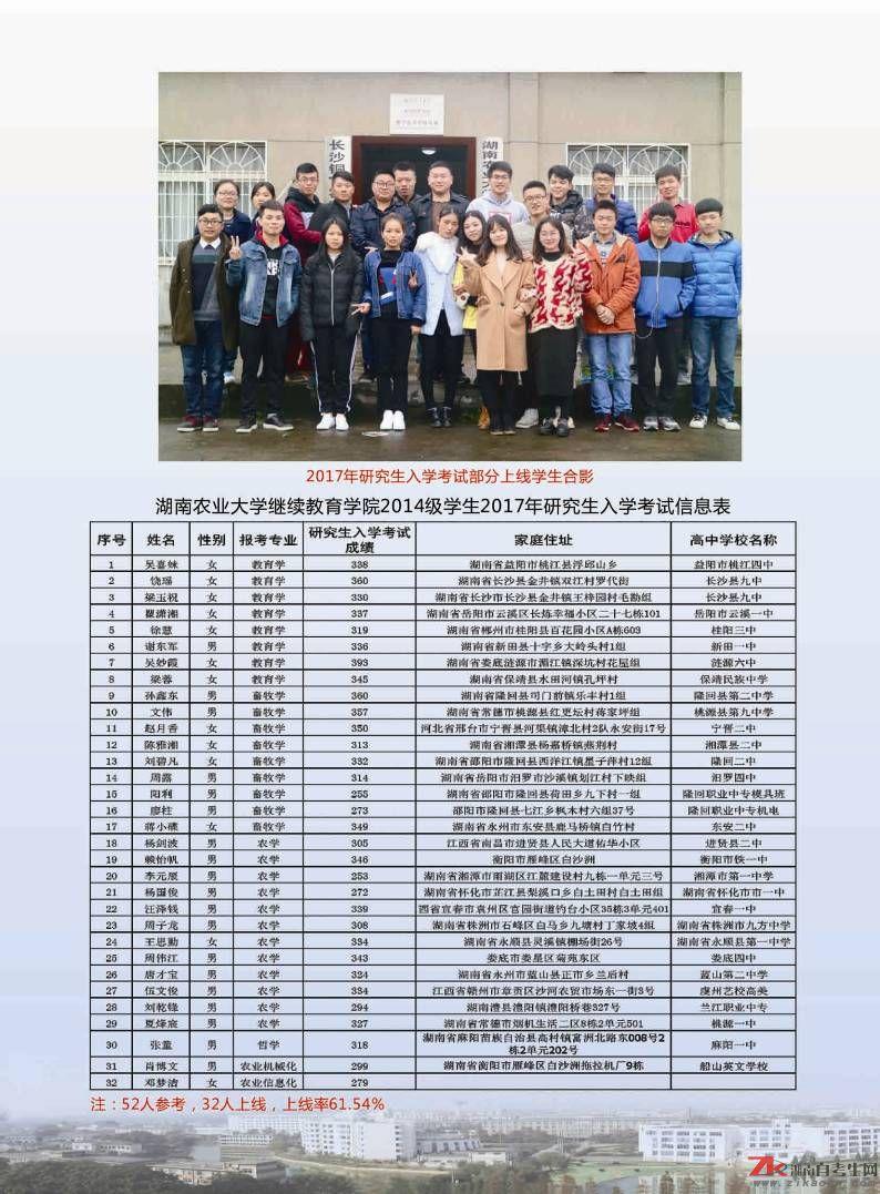 湖南农业大学全日制自考办学特色