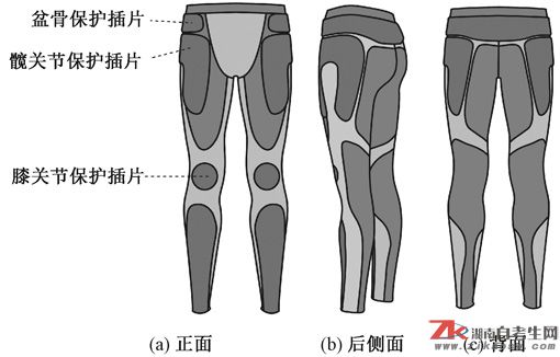 服装艺术设计专业自考毕业论文:老人防摔功能服装的设计的依据与要求