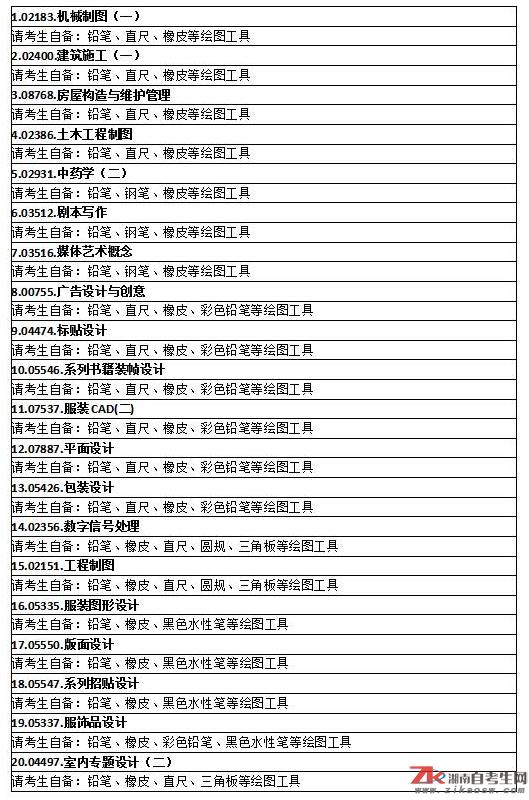 湖南省2020年8月等教育自学考试考前准备